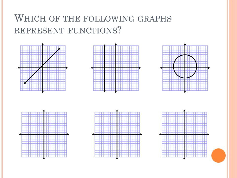 Which of the following graphs represent functions