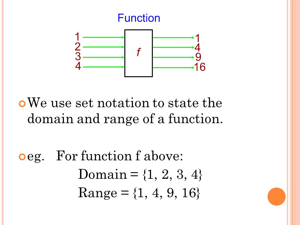 We use set notation to state the domain and range of a function.