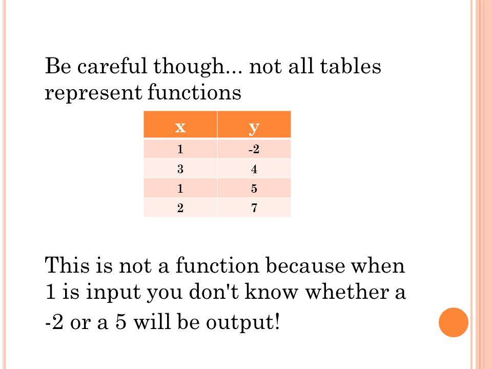 Be careful though... not all tables represent functions