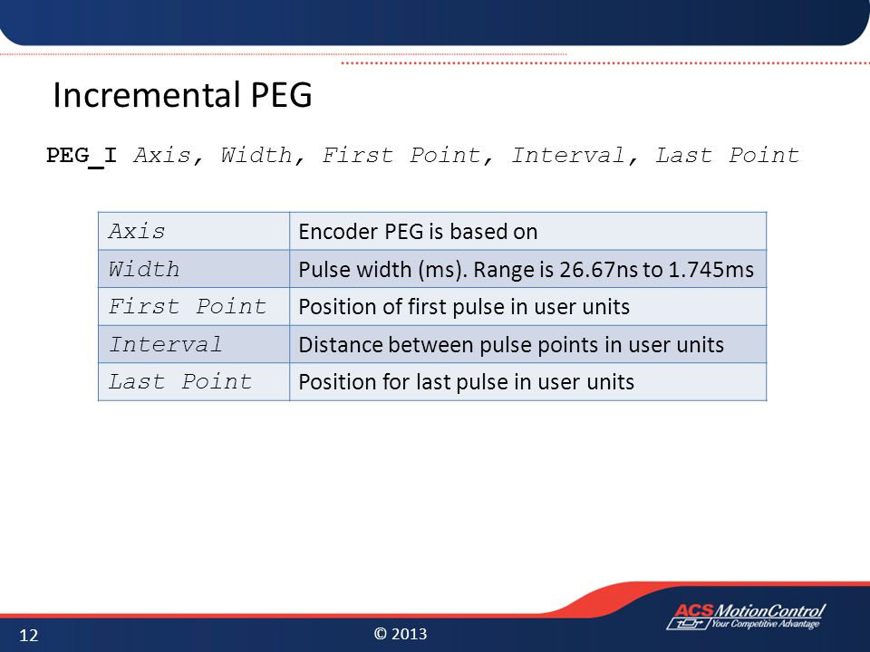 Incremental PEG PEG_I Axis, Width, First Point, Interval, Last Point