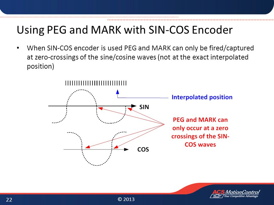 Using PEG and MARK with SIN-COS Encoder