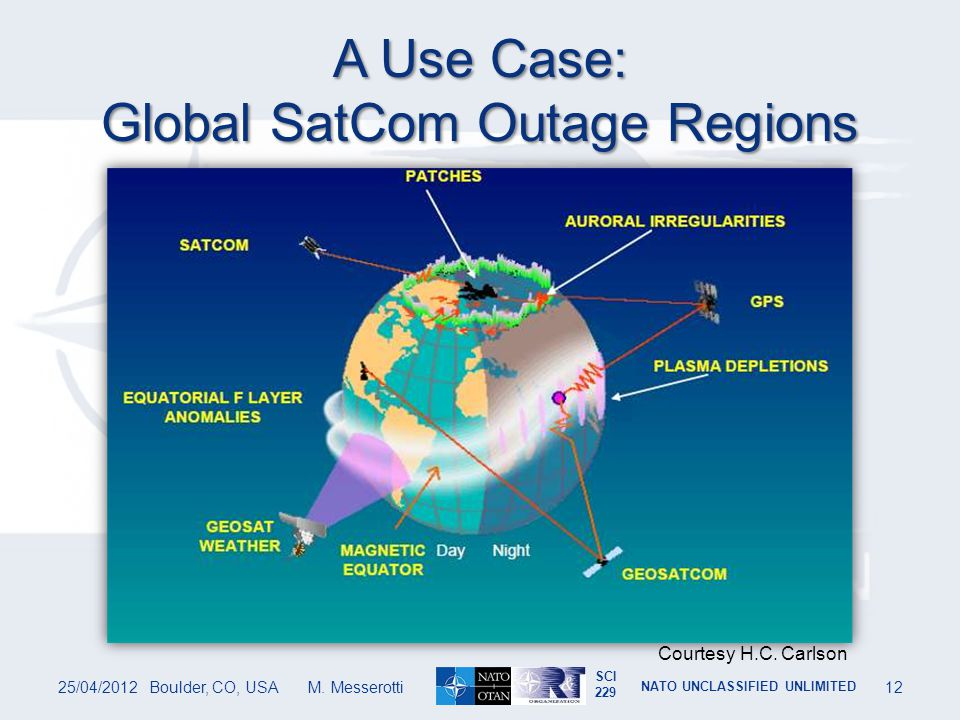 A Use Case: Global SatCom Outage Regions