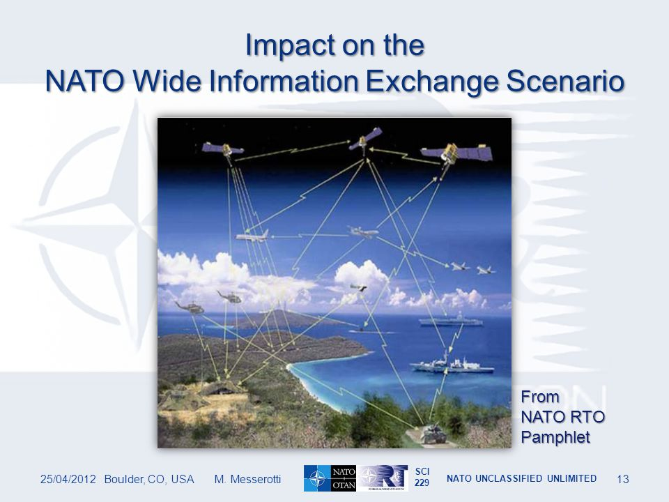 Impact on the NATO Wide Information Exchange Scenario