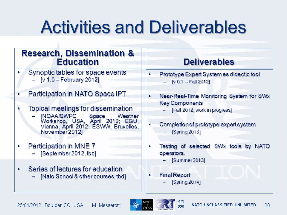 Activities and Deliverables