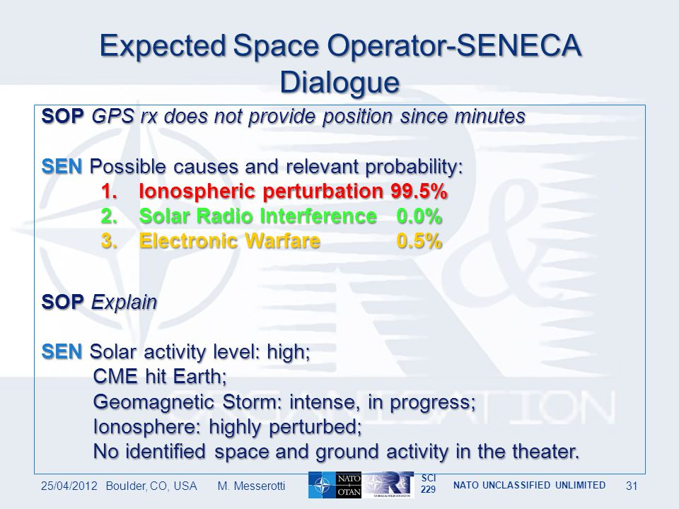 Expected Space Operator-SENECA Dialogue