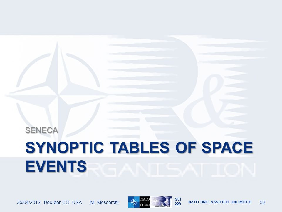 SYNOPTIC TABLES OF SPACE EVENTS