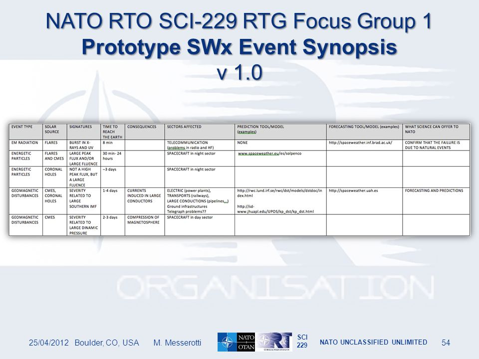 NATO RTO SCI-229 RTG Focus Group 1 Prototype SWx Event Synopsis v 1.0