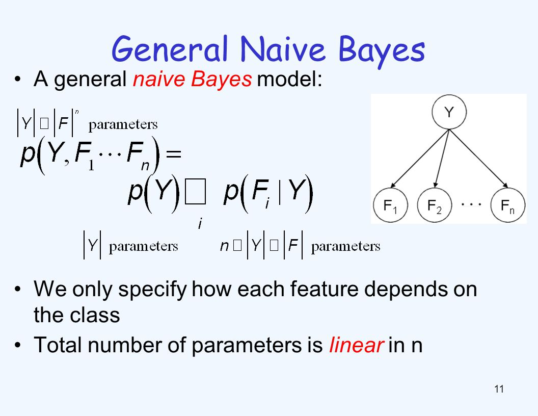 General Naive Bayes What do we need in order to use naive Bayes