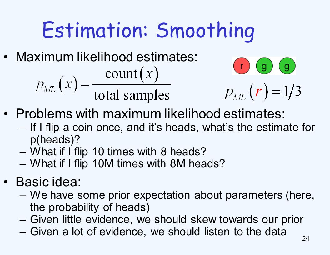 Estimation: Laplace Smoothing