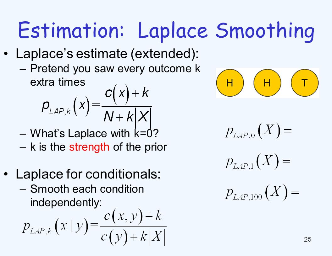 Estimation: Linear Smoothing