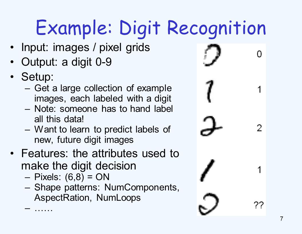 A Digit Recognizer Input: pixel grids Output: a digit 0-9