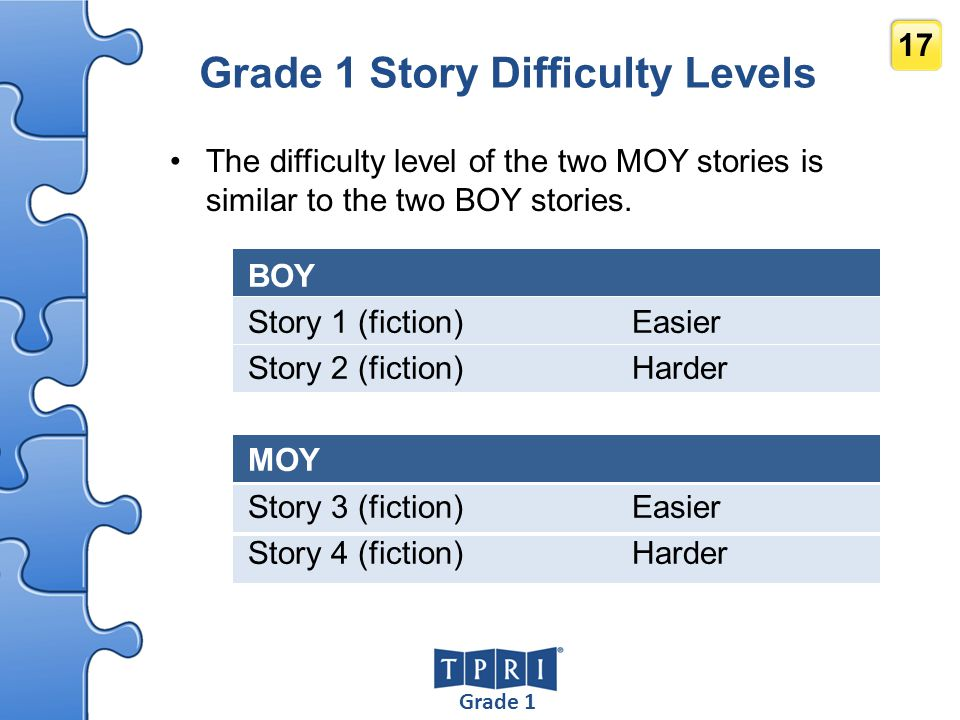 Grade 1 Story Difficulty Levels