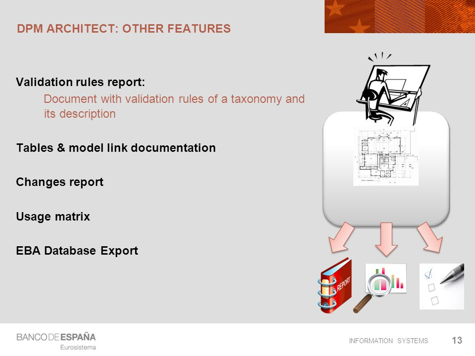 DPM Architect: other features