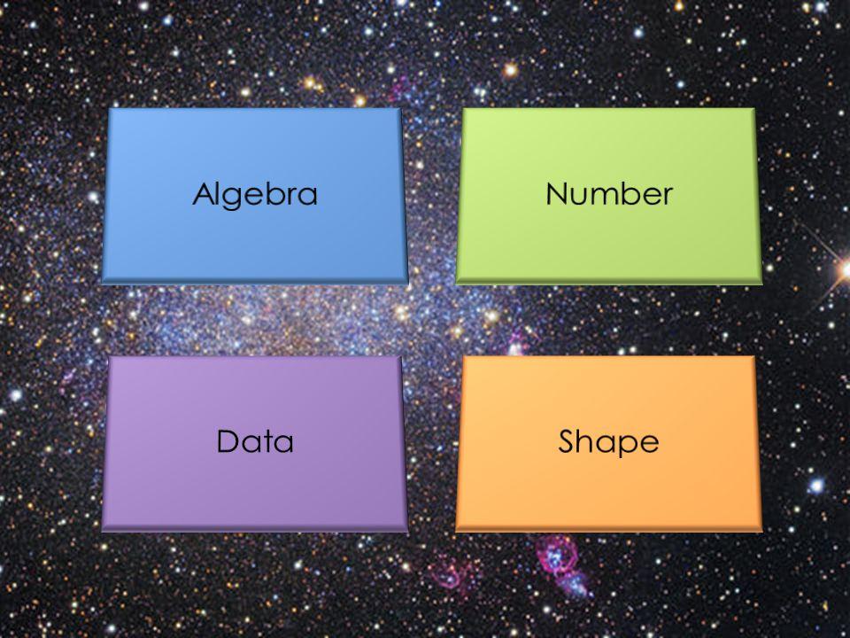 Algebra Number Data Shape