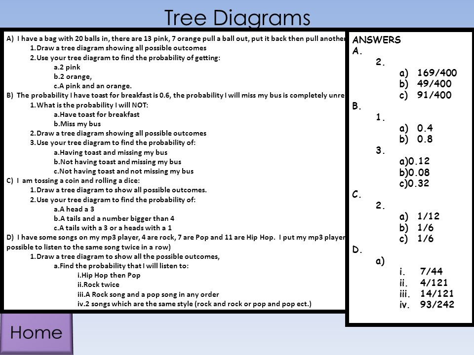 Tree Diagrams Home ANSWERS 2. 169/400 49/400 91/400 0.4 0.8 3. a)0.12