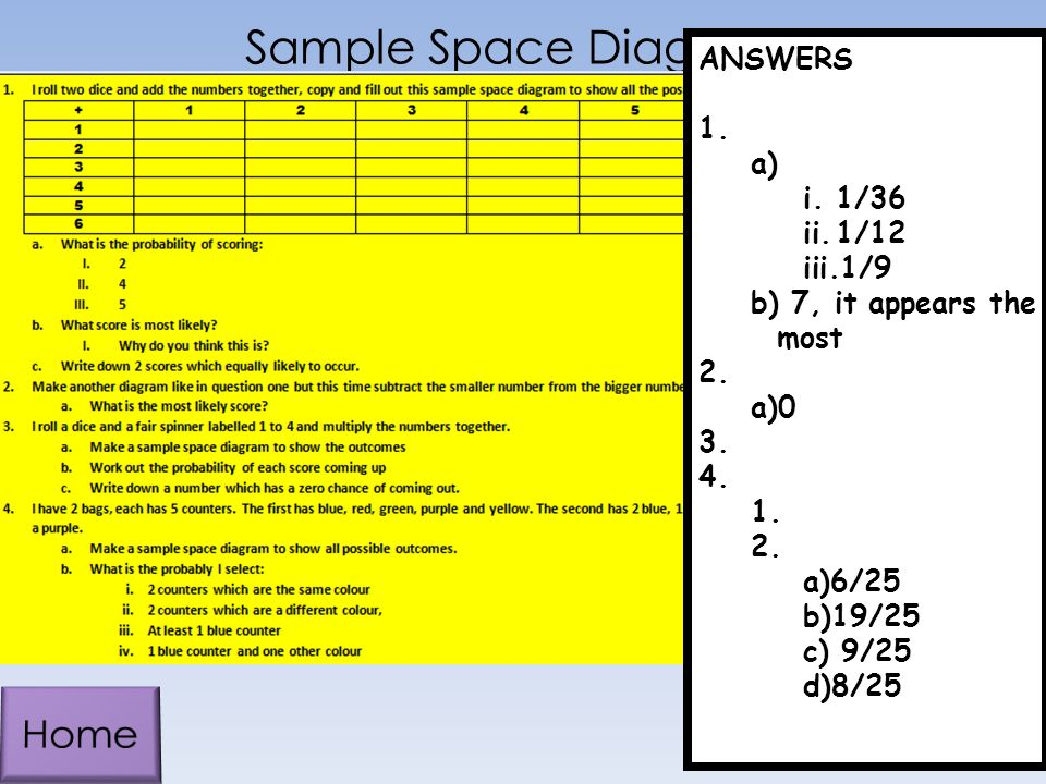 Sample Space Diagrams Home ANSWERS 1/36 1/12 1/9