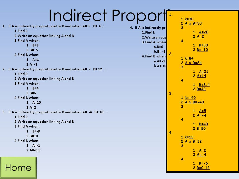 Indirect Proportion Home