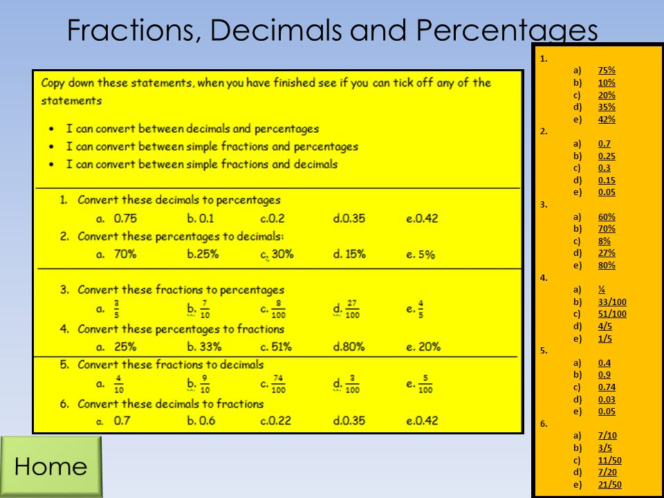 Fractions, Decimals and Percentages