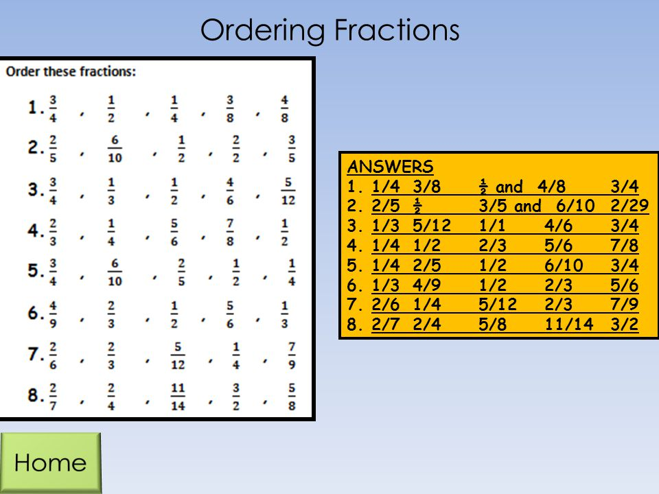 Ordering Fractions Home ANSWERS 1/4 3/8 ½ and 4/8 3/4