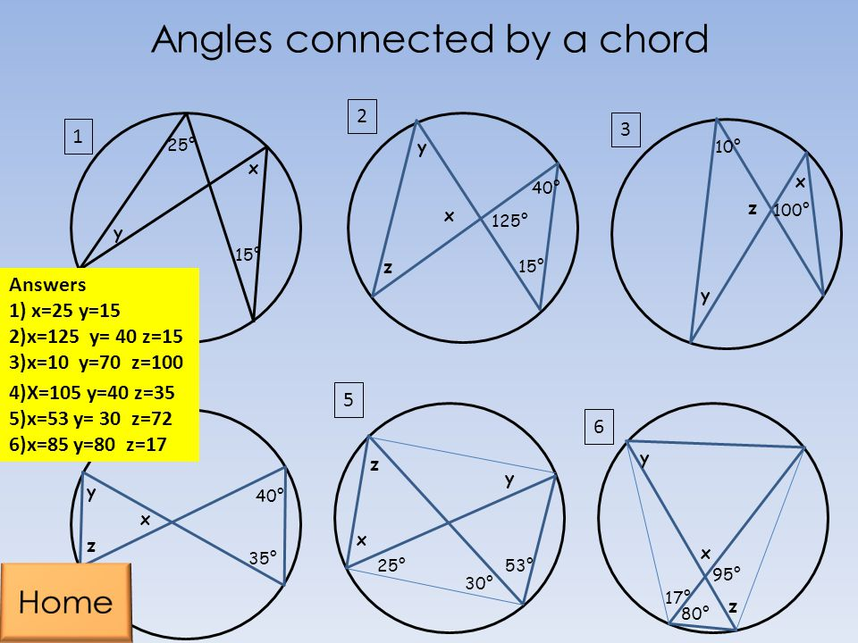 Angles connected by a chord