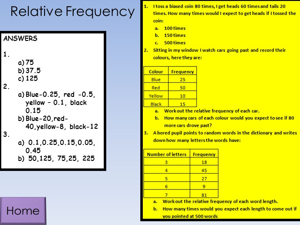 Relative Frequency Home ANSWERS