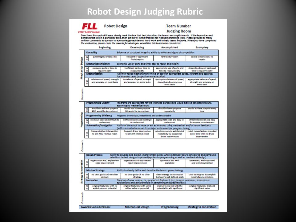 Robot Design Judging Rubric