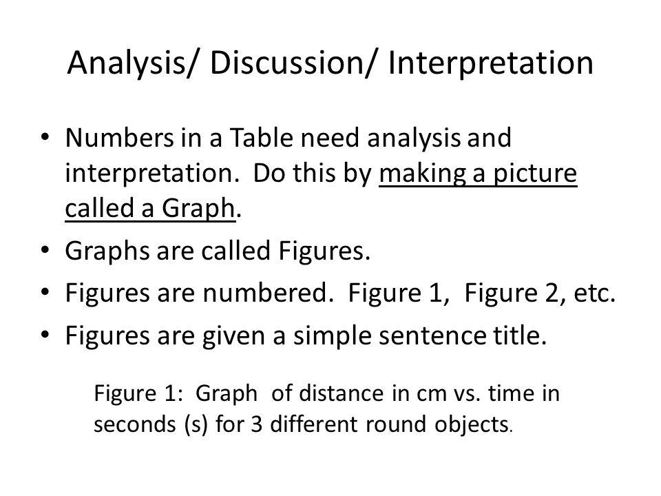 Analysis/ Discussion/ Interpretation