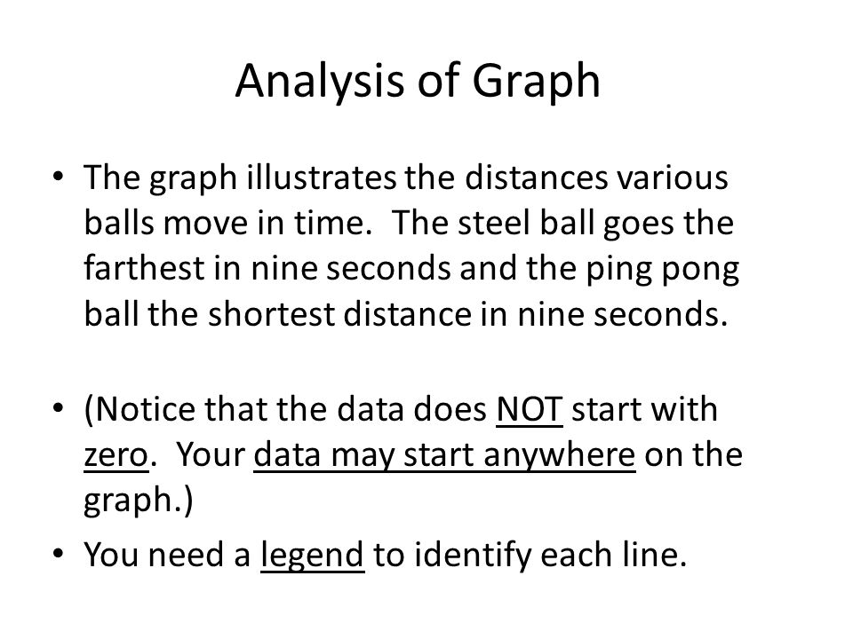 Analysis of Graph