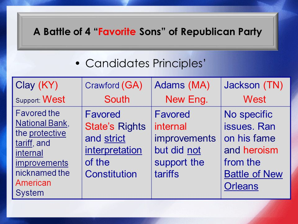A Battle of 4 Favorite Sons of Republican Party