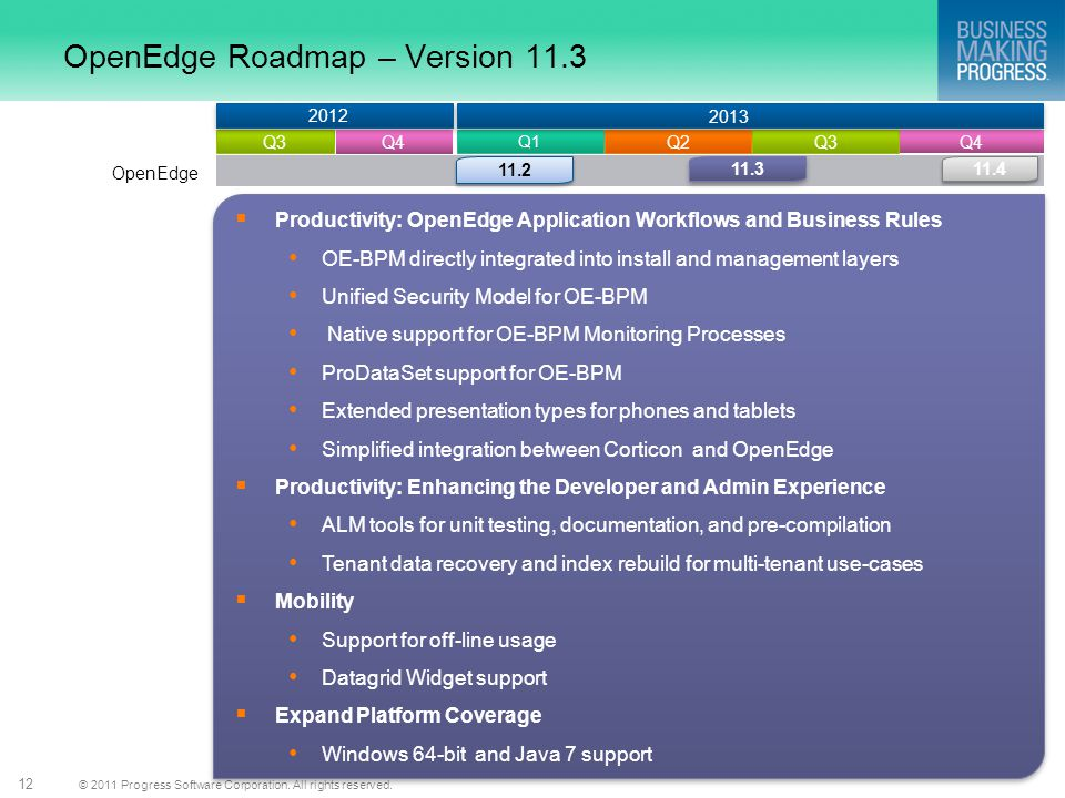 OpenEdge Roadmap – Version 11.3