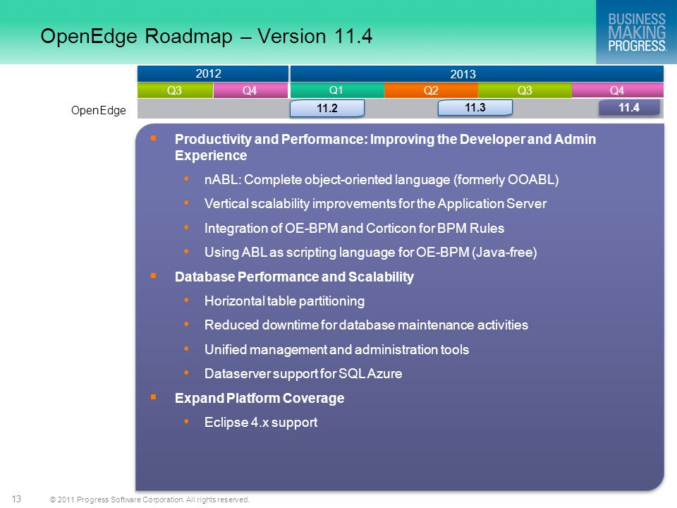 OpenEdge Roadmap – Version 11.4