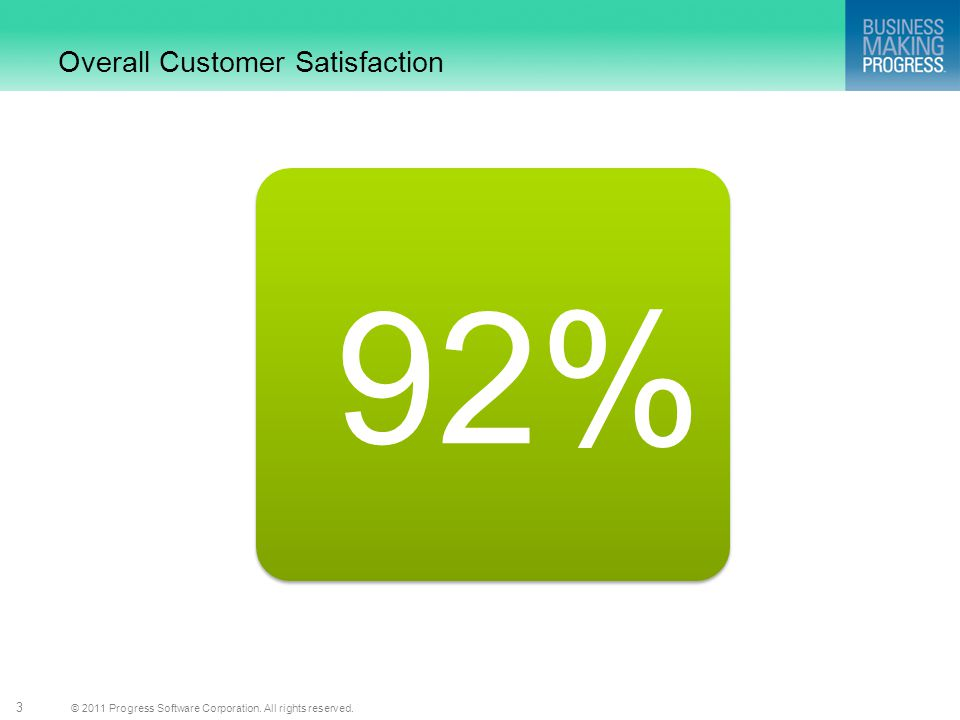 Overall Customer Satisfaction
