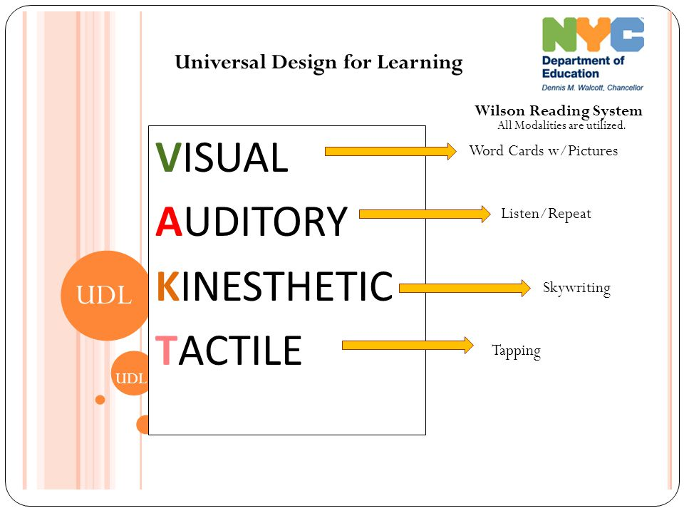VISUAL AUDITORY KINESTHETIC TACTILE UDL Universal Design for Learning