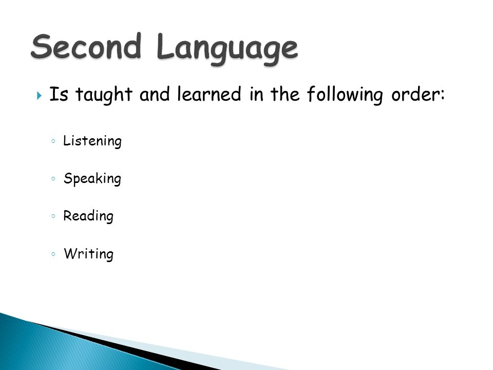 Second Language Is taught and learned in the following order: