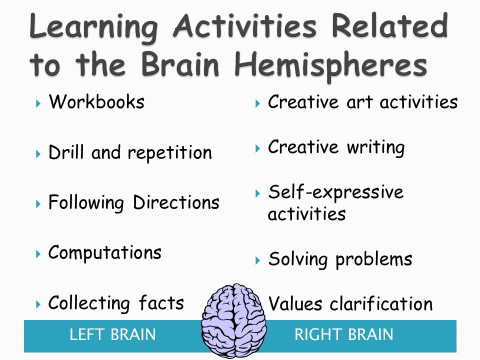 Learning Activities Related to the Brain Hemispheres