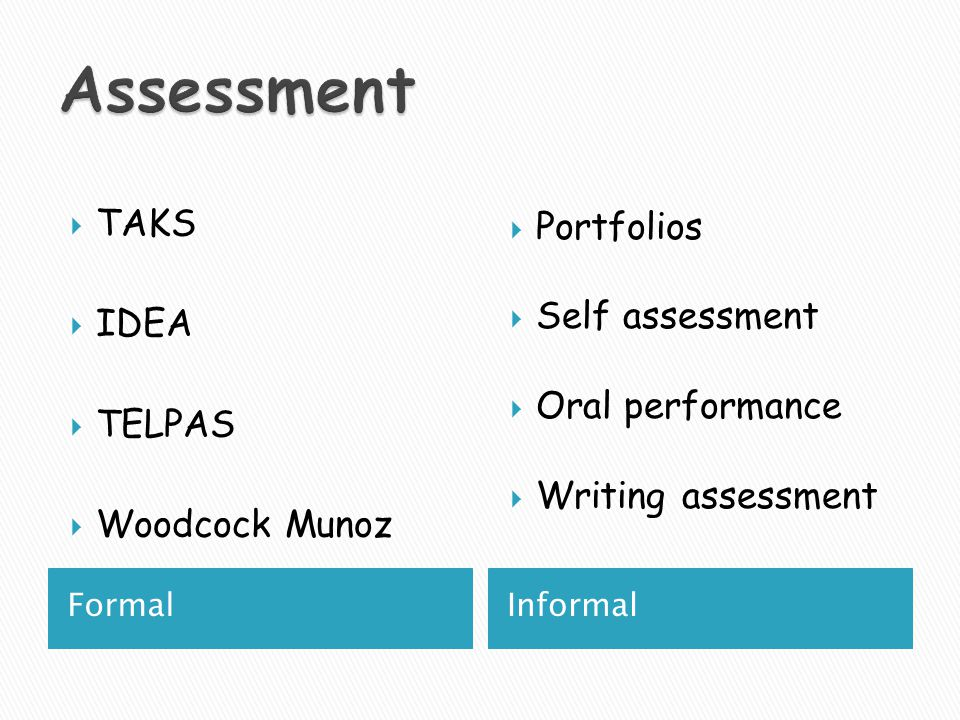 Assessment TAKS Portfolios IDEA Self assessment TELPAS