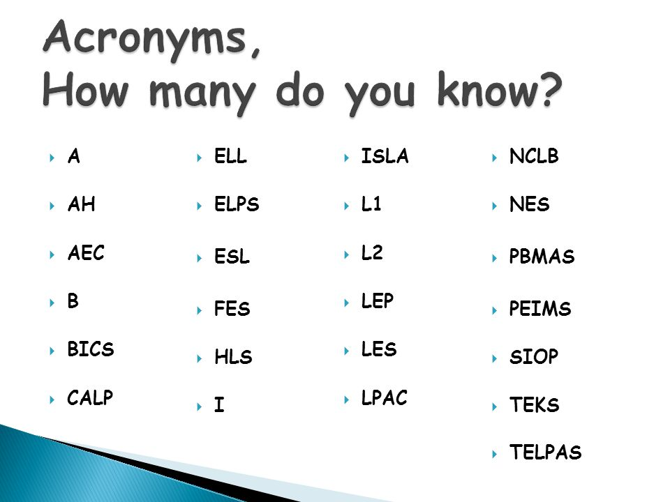 Acronyms, How many do you know