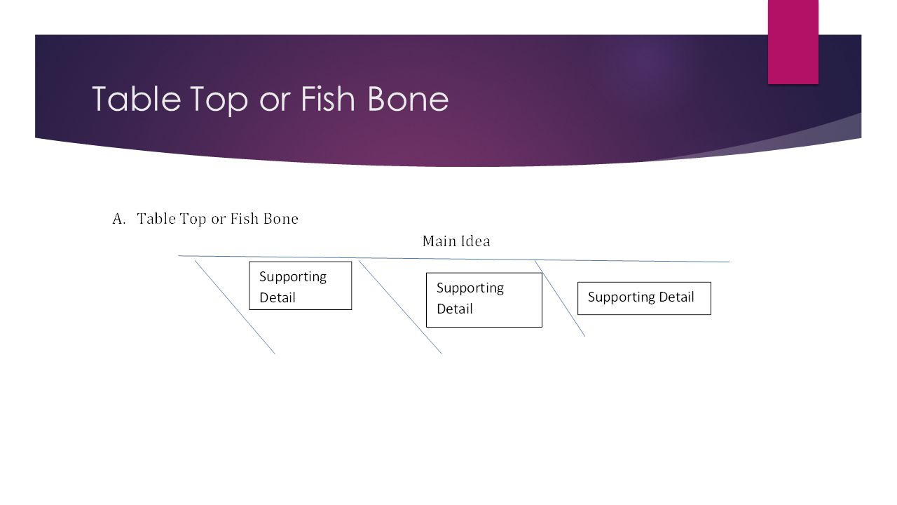 Table Top or Fish Bone
