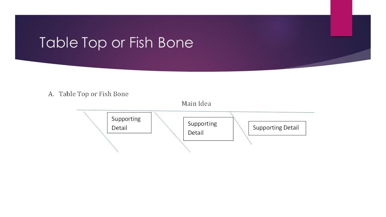 Table Top or Fish Bone