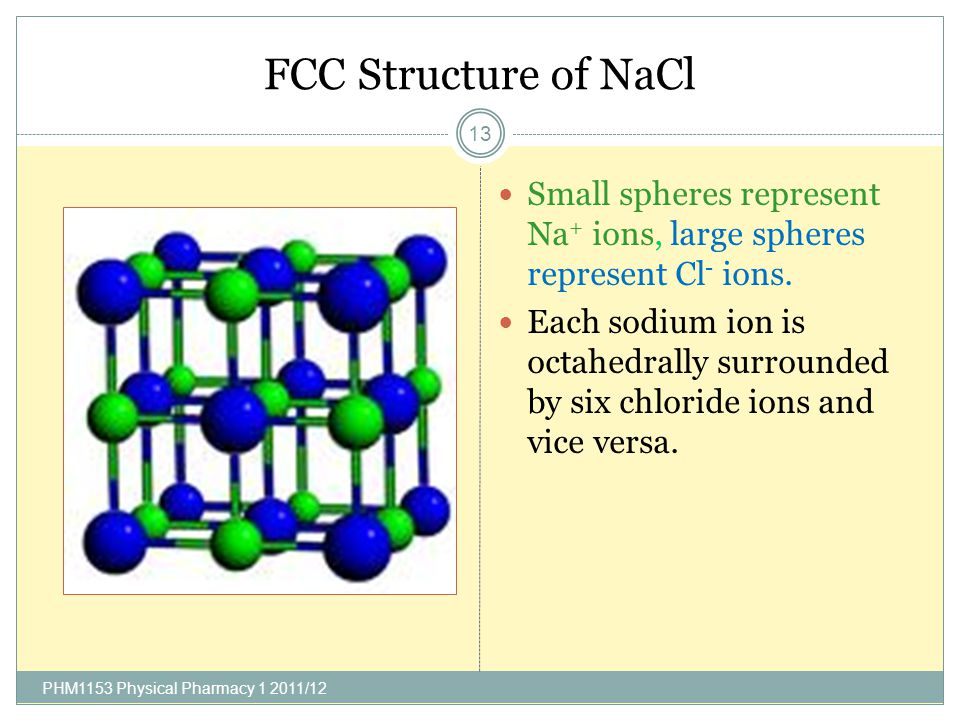 FCC Structure of NaCl Small spheres represent Na+ ions, large spheres represent Cl- ions.