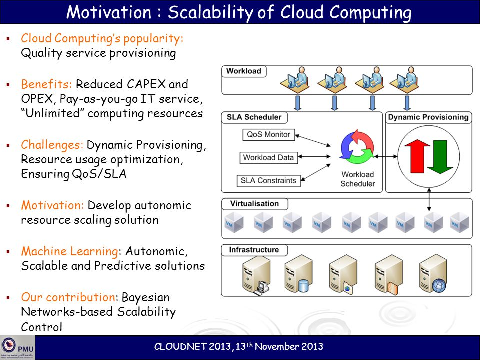 Motivation : Scalability of Cloud Computing