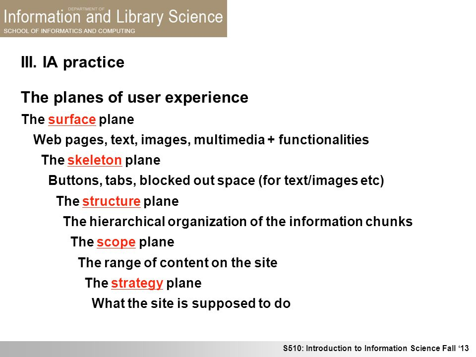 The planes of user experience