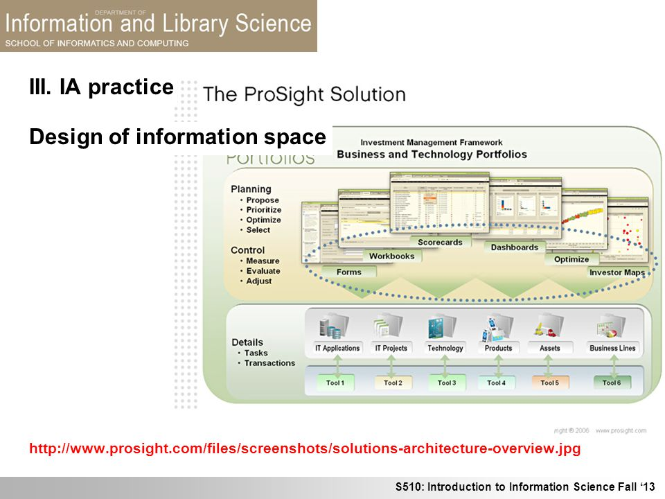 Design of information space