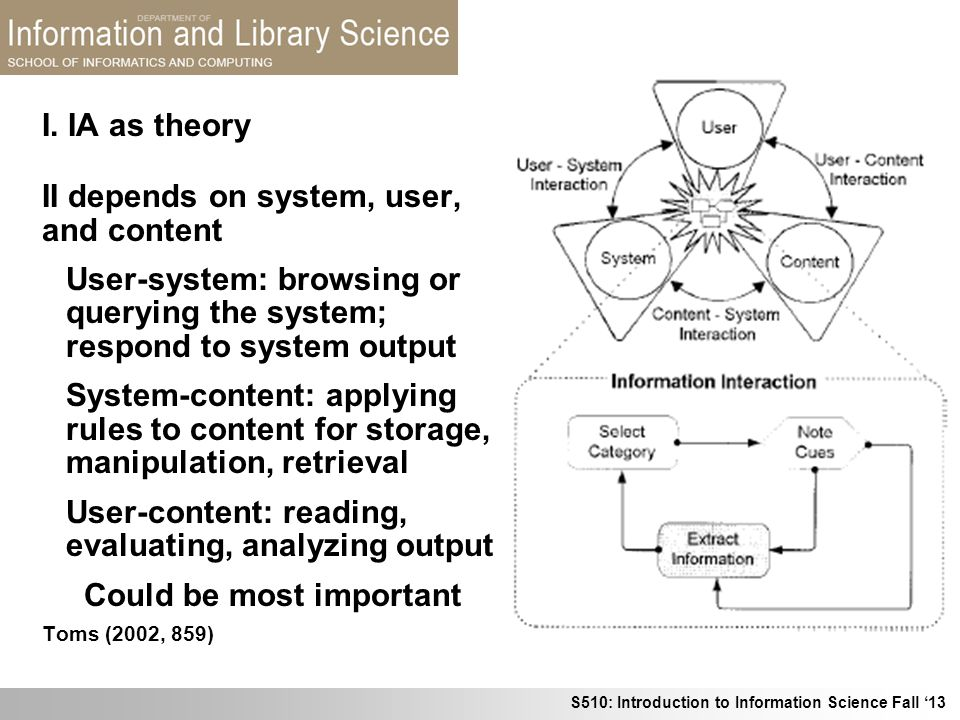 II depends on system, user, and content