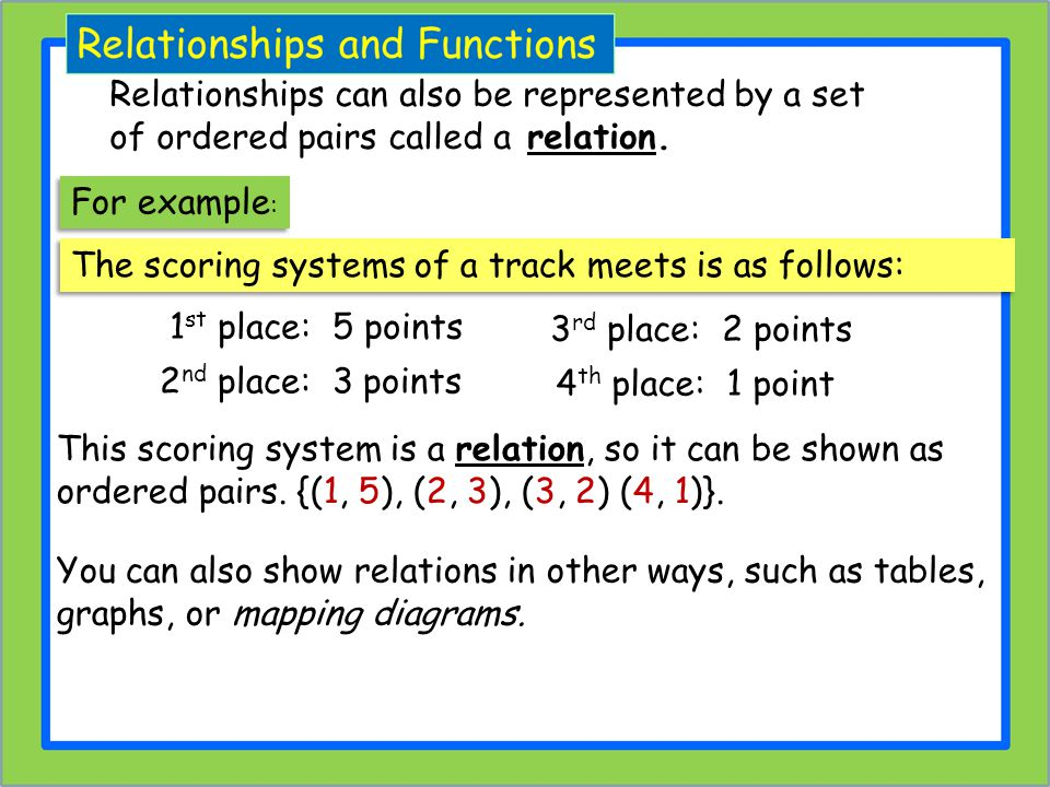 Relationships can also be represented by a set of ordered pairs called a relation.