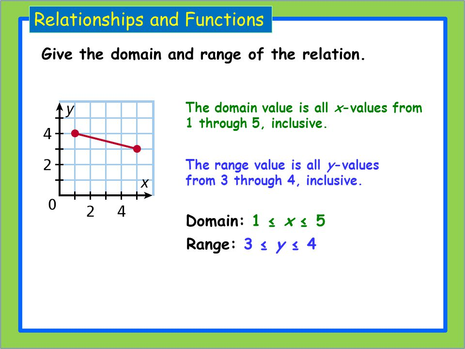 Give the domain and range of the relation.