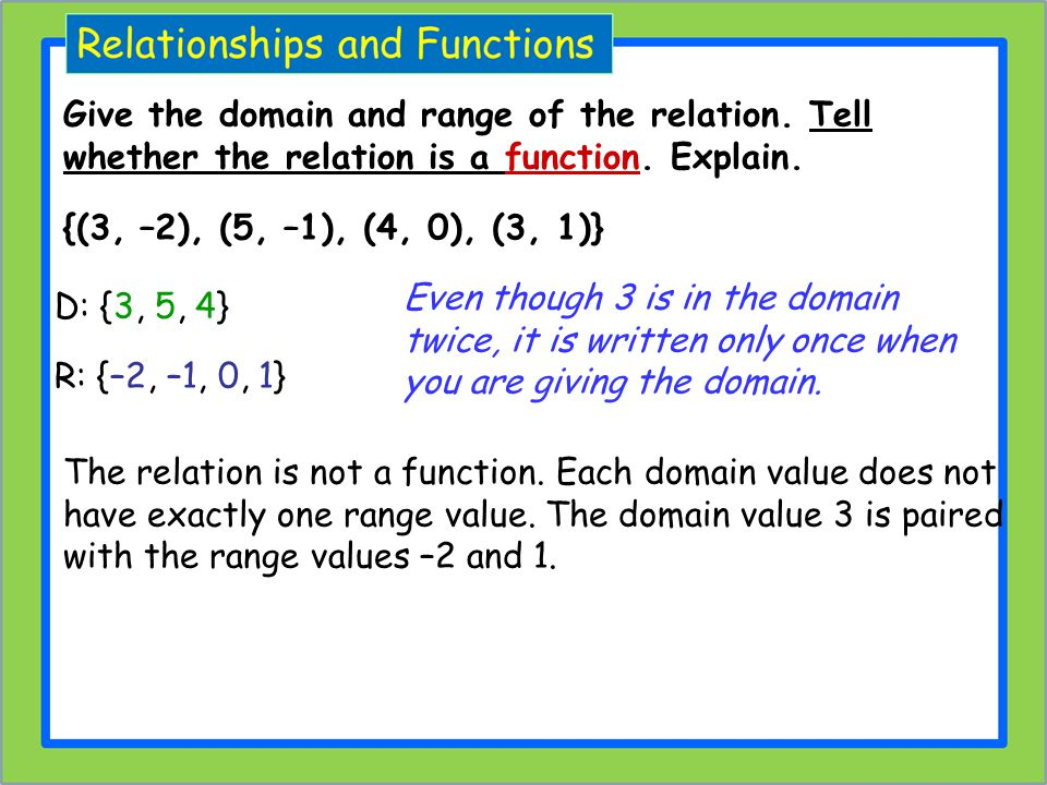 Give the domain and range of the relation