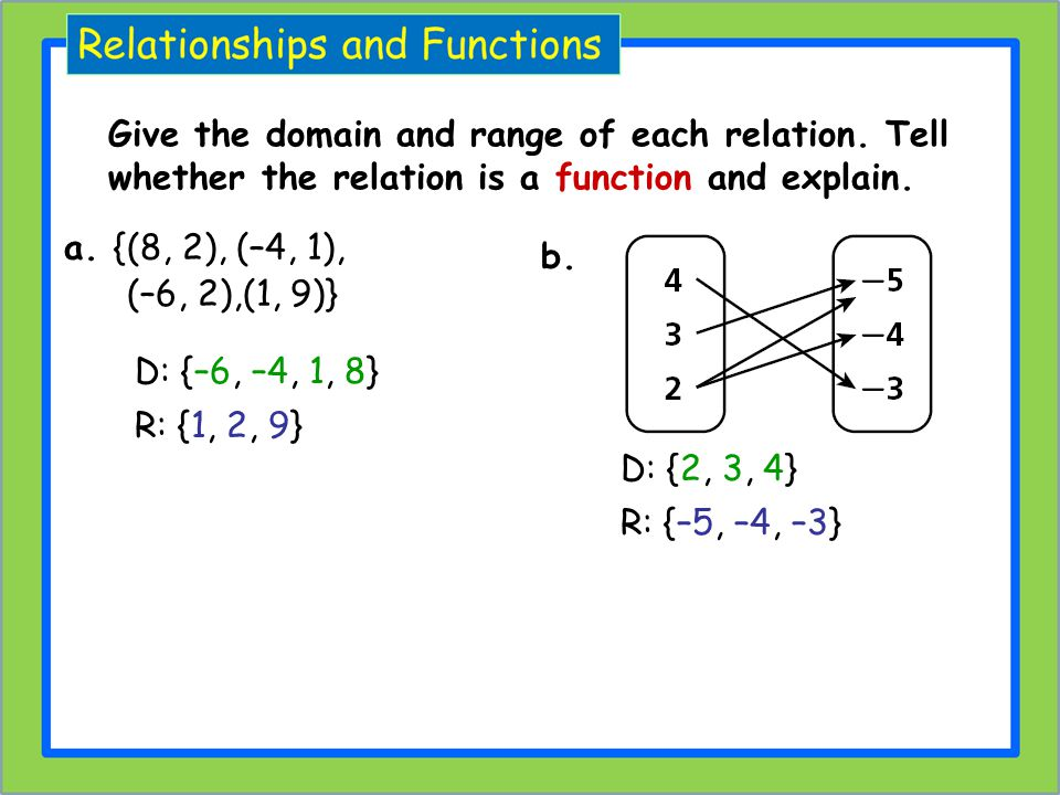 Give the domain and range of each relation
