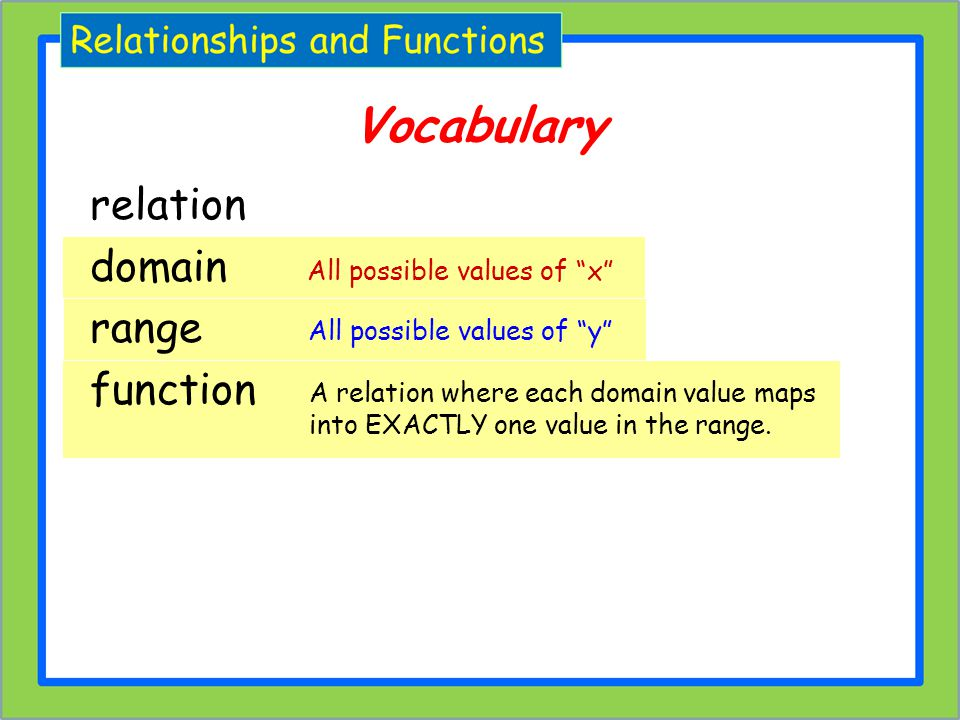 Vocabulary relation domain range function All possible values of x