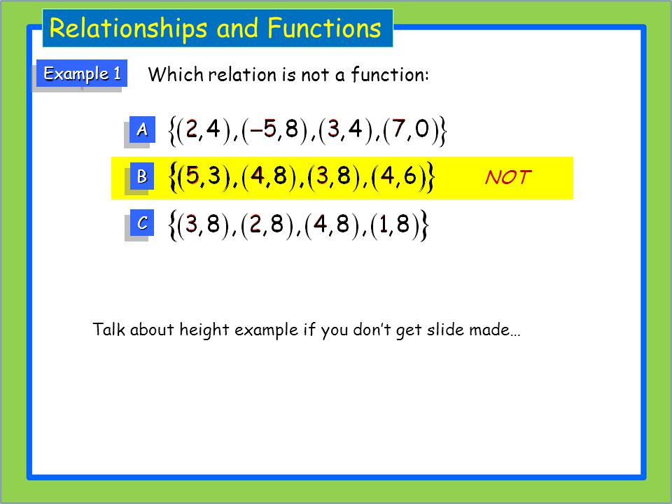 Which relation is not a function: